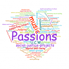 Trinity passions wordcloud